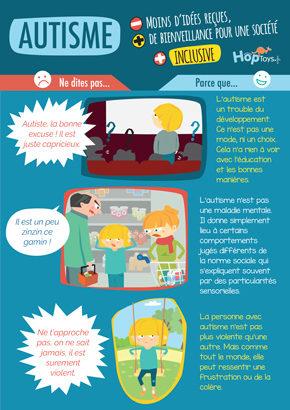 infographie autisme