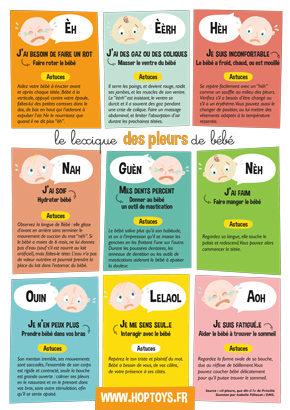 Le lexique des pleurs de bébé